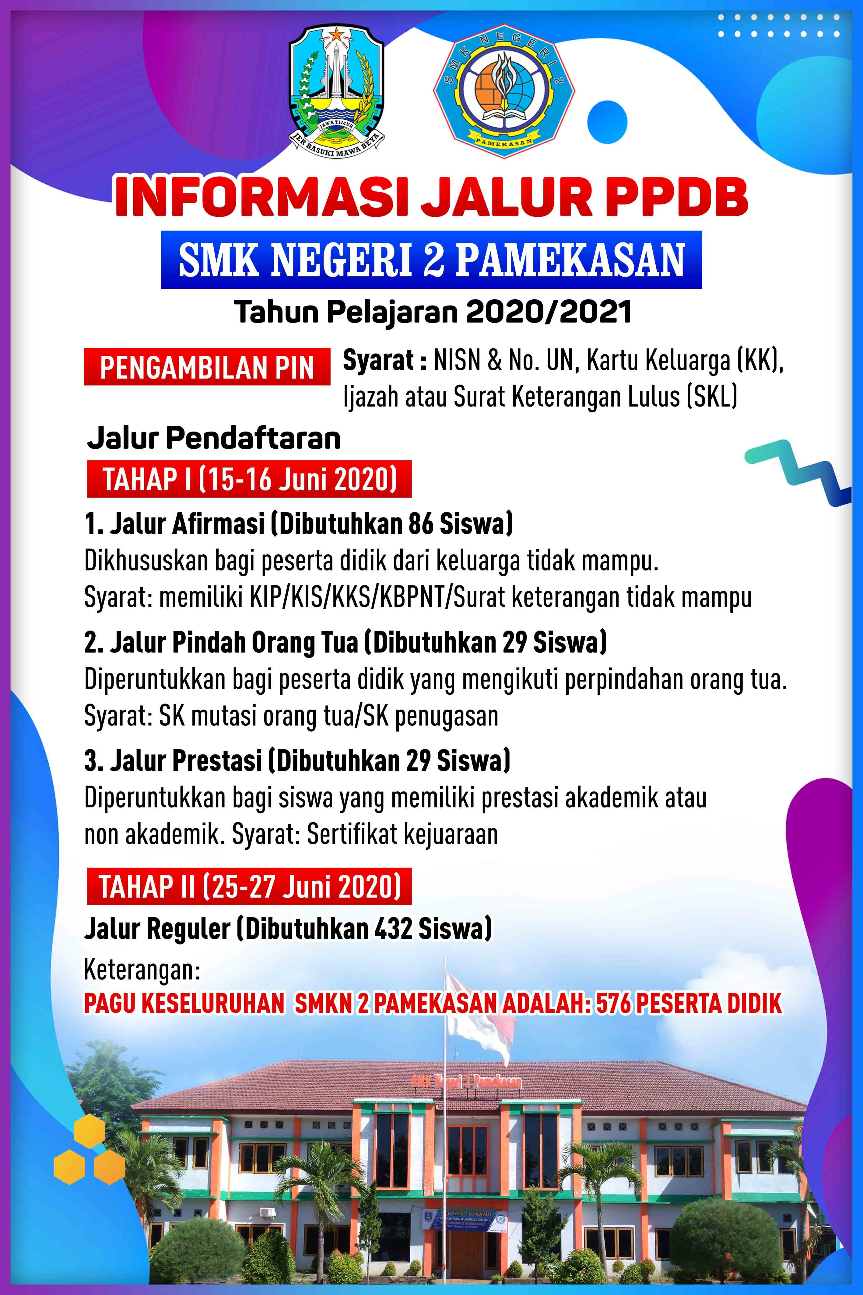 1-SMKN 2 PPDB_2